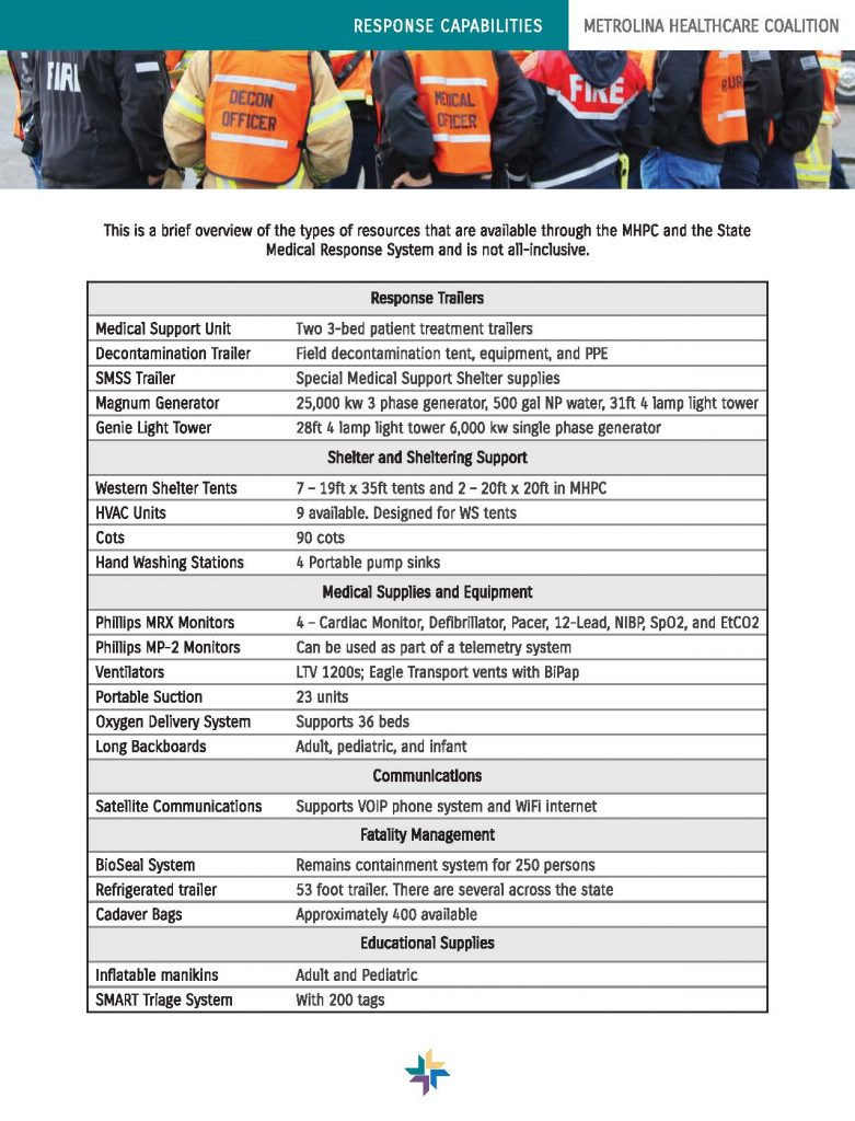 https://metrolinapreparedness.org/wp-content/uploads/2015/07/MHPC-Brochure-6-781x1024.jpg